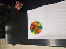 M&M colorwheel